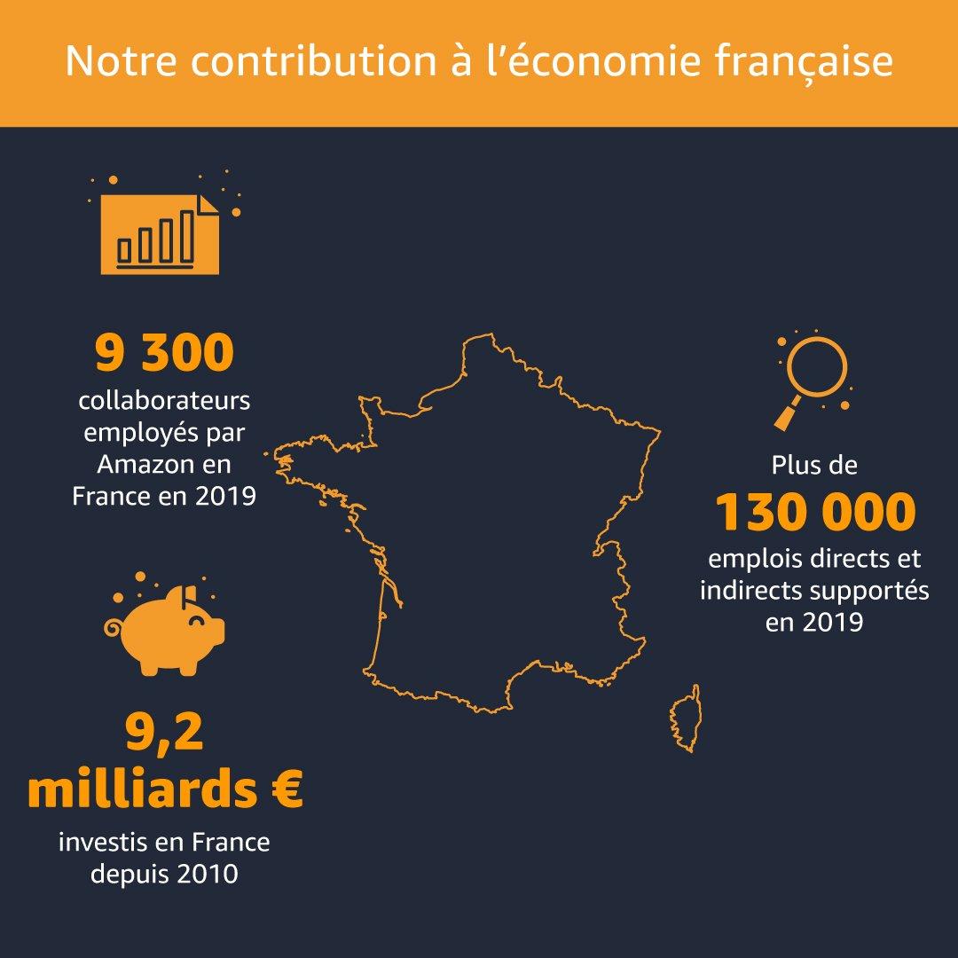 #亚马逊法国#: 最近的求生欲很强啊