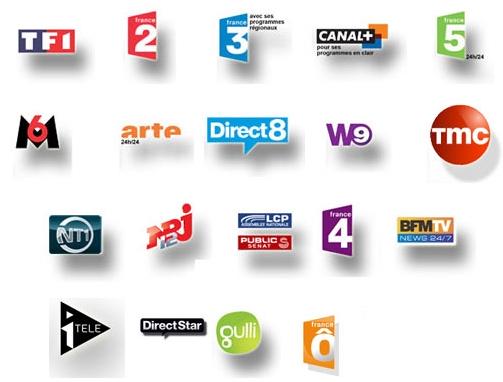 🇫🇷法国怎么看电视?前法媒审计顾问来科普📢